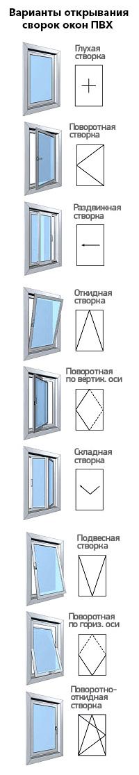 Окна рехау цена